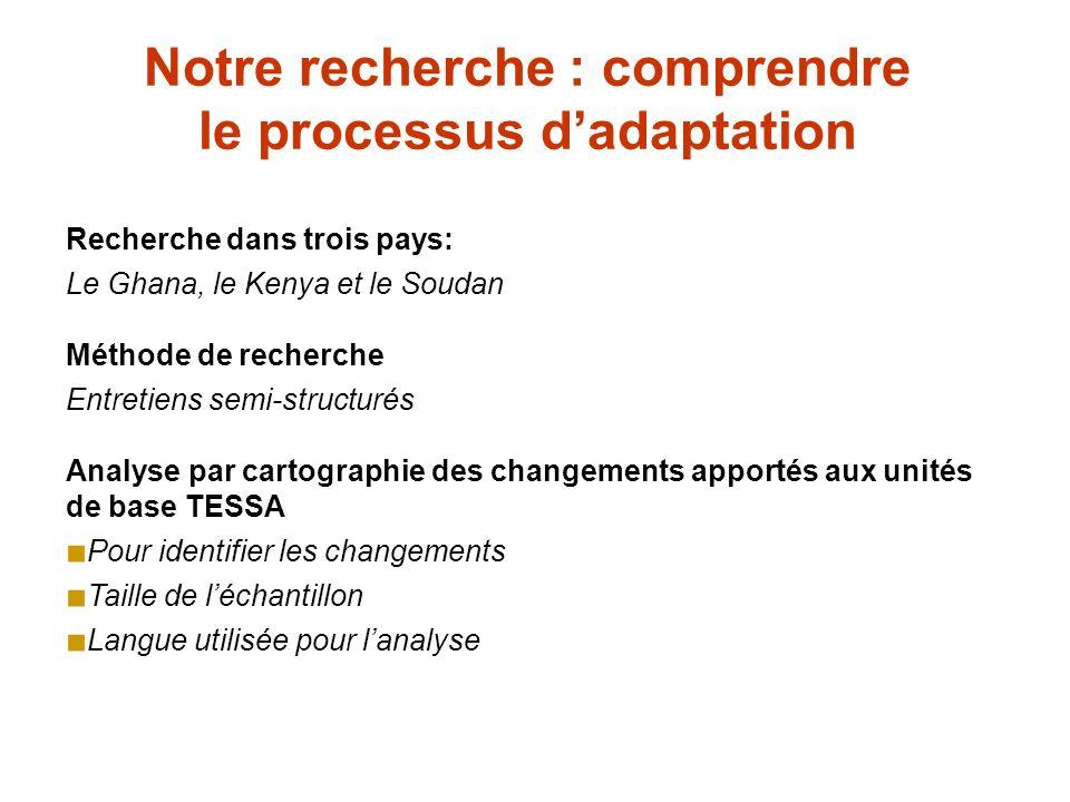 Processus dadaptation Les types et le nombre des changements apportés aux matériels TESSA Enseignements à tirer pour les travaux dadaptation Résultats de la recherche