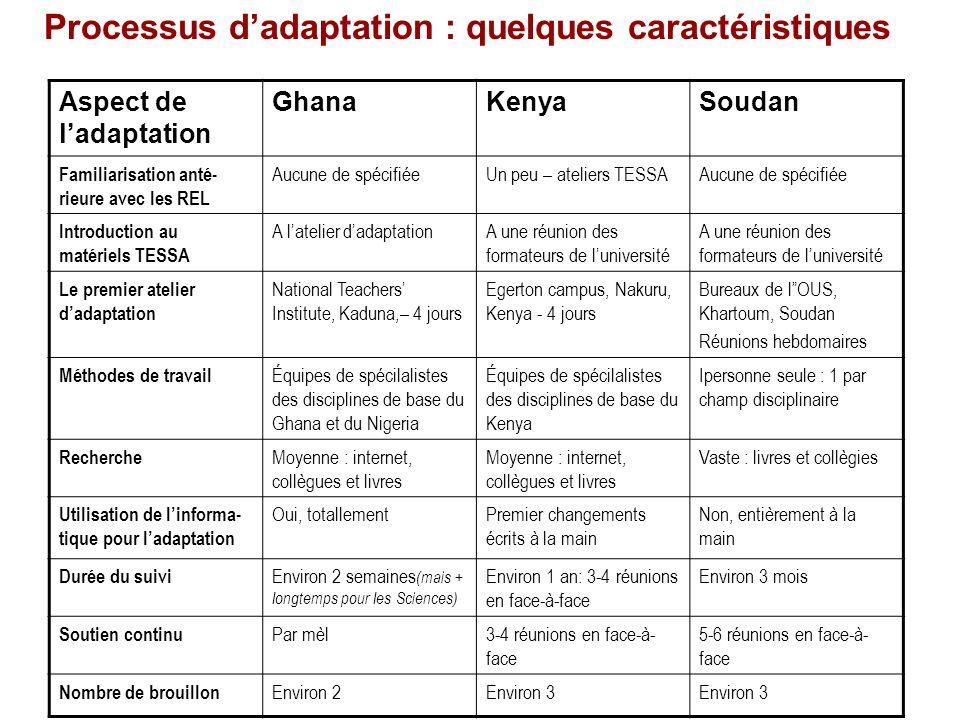 Processus dadaptation : quelques caractéristiques Aspect de ladaptation GhanaKenyaSoudan Familiarisation anté- rieure avec les REL Aucune de spécifiée