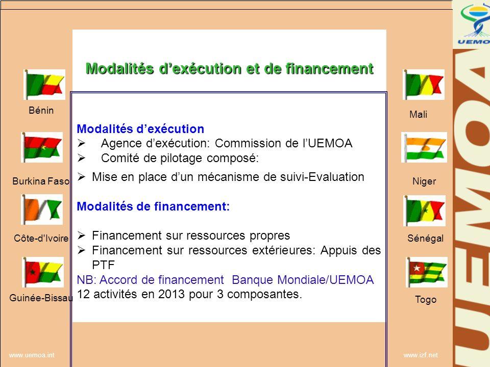 www.uemoa.int www.izf.net Modalités dexécution et de financement Modalités dexécution Agence dexécution: Commission de lUEMOA Comité de pilotage compo