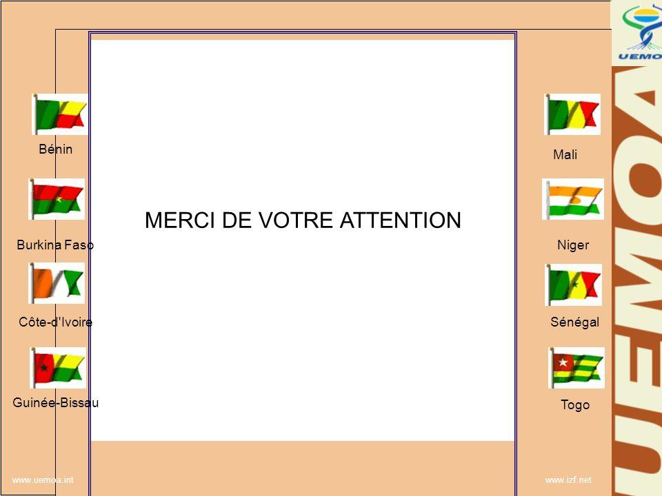 www.uemoa.int www.izf.net MERCI DE VOTRE ATTENTION Bénin Burkina Faso Côte-d'Ivoire Guinée-Bissau Mali Niger Sénégal Togo