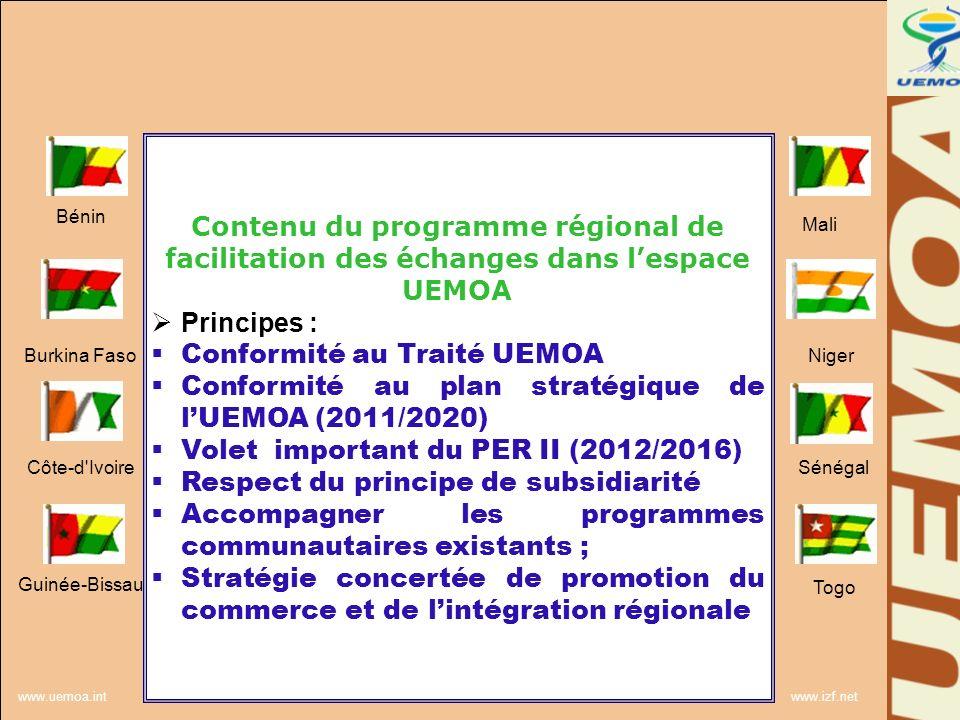 www.uemoa.int www.izf.net Contenu du programme régional de facilitation des échanges dans lespace UEMOA Objectif général du PRFE : Créer un environnement favorable aux échanges commerciaux et faire de lUEMOA, un espace économique compétitif Objectifs spécifiques: Renforcer lintégration des Etats membres de lUEMOA par la facilitation des échanges Mettre en place un cadre favorable à la FE Permettre aux Etats membres de respecter leurs obligations Donner une impulsion aux réformes nationales de FE Partager les expériences de bonnes pratiques Bénin Burkina Faso Côte-d Ivoire Guinée-Bissau Mali Niger Sénégal Togo