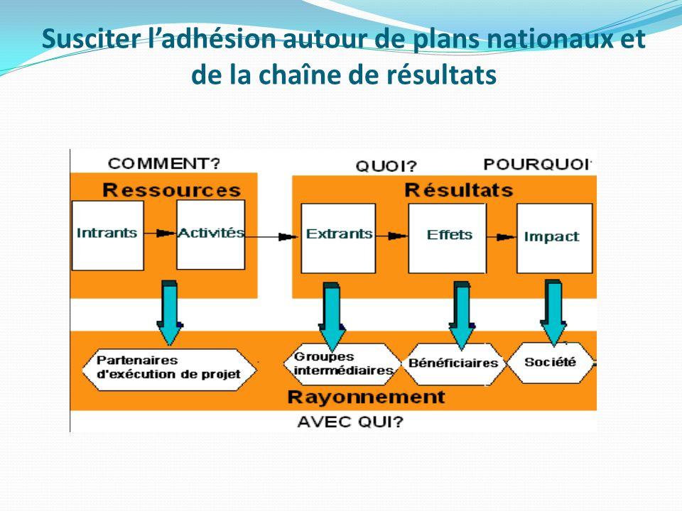 Susciter ladhésion autour de plans nationaux et de la chaîne de résultats