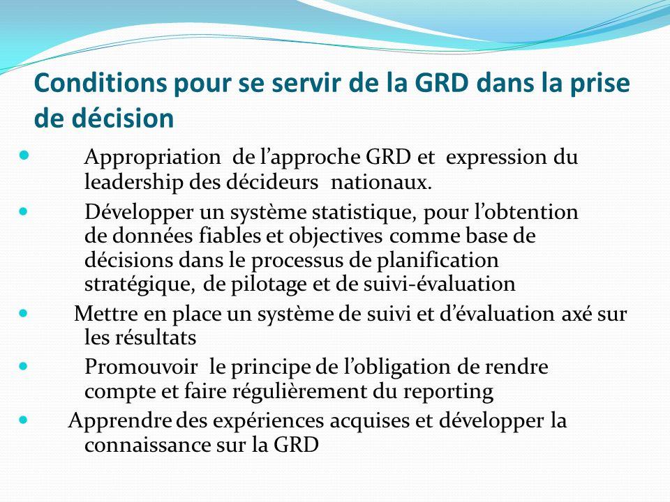 Conditions pour se servir de la GRD dans la prise de décision Appropriation de lapproche GRD et expression du leadership des décideurs nationaux. Déve