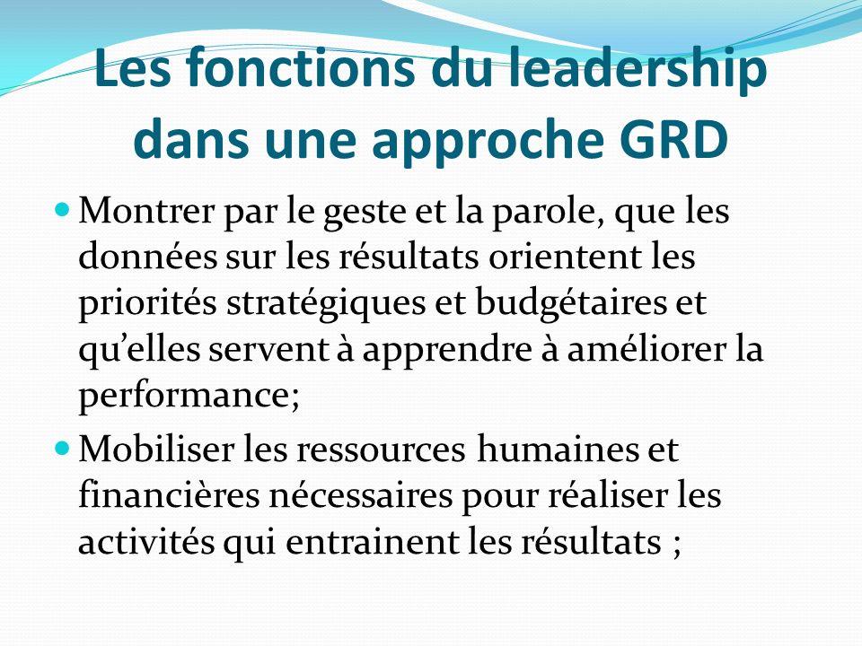 Les fonctions du leadership dans une approche GRD Montrer par le geste et la parole, que les données sur les résultats orientent les priorités stratég
