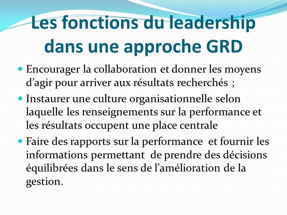 Les fonctions du leadership dans une approche GRD Encourager la collaboration et donner les moyens dagir pour arriver aux résultats recherchés ; Insta