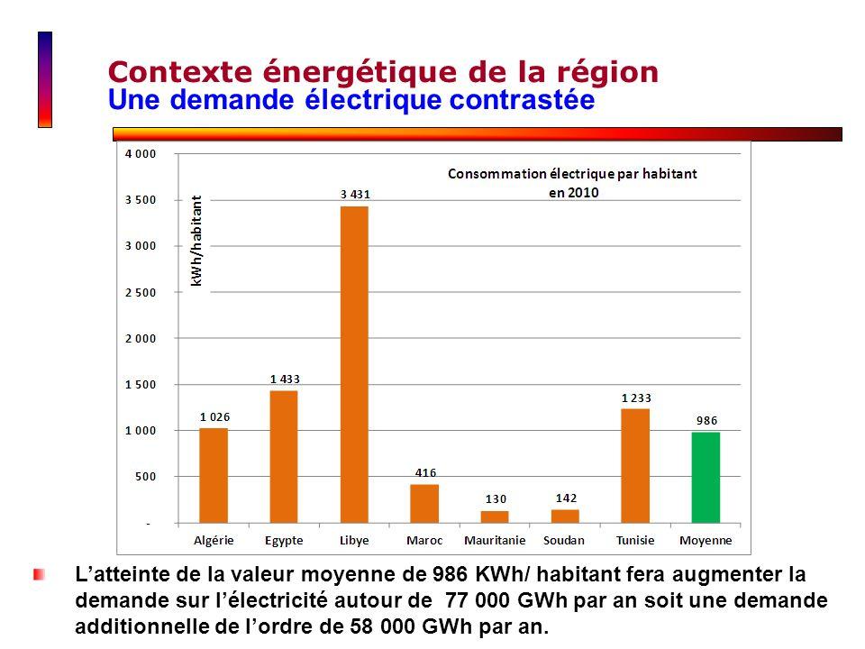 Latteinte de la valeur moyenne de 986 KWh/ habitant fera augmenter la demande sur lélectricité autour de 77 000 GWh par an soit une demande additionne
