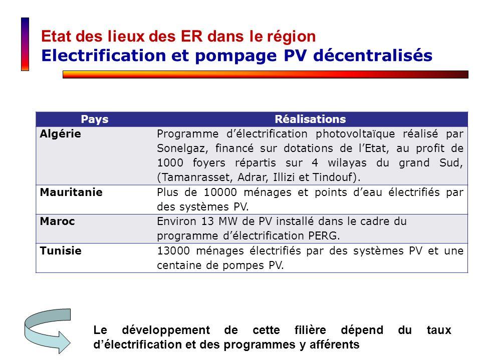 Le développement de cette filière dépend du taux délectrification et des programmes y afférents Etat des lieux des ER dans le région Electrification e
