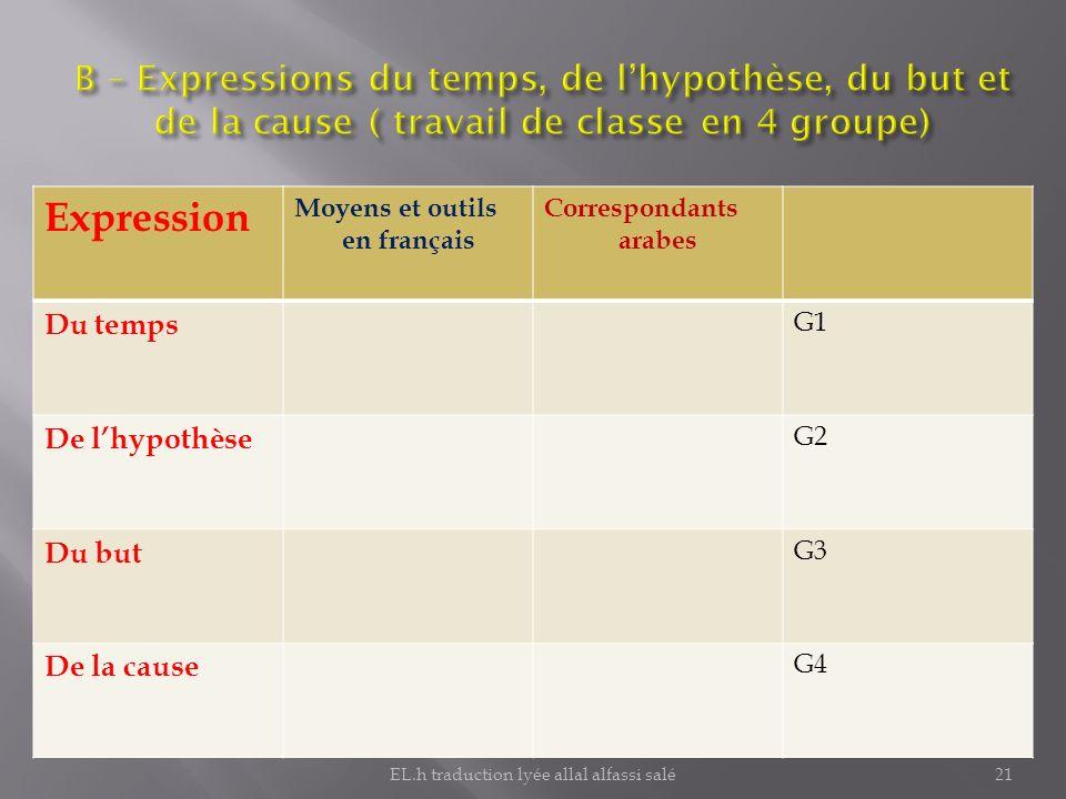 Expression Moyens et outils en français Correspondants arabes Du temps G1 De lhypothèse G2 Du but G3 De la cause G4 21EL.h traduction lyée allal alfas