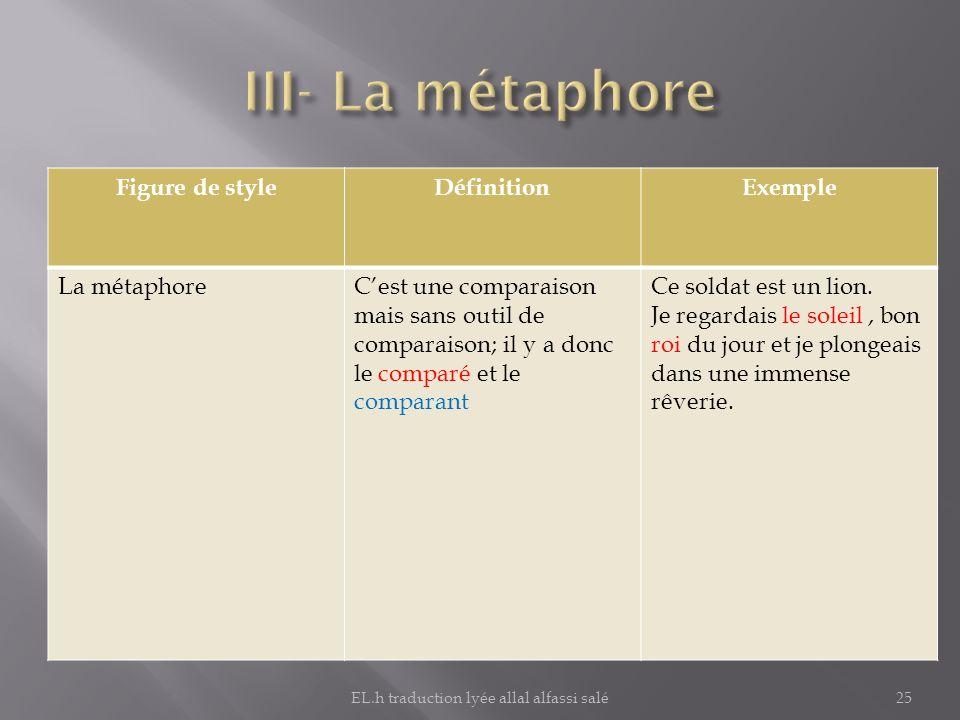 Figure de styleDéfinitionExemple La métaphoreCest une comparaison mais sans outil de comparaison; il y a donc le comparé et le comparant Ce soldat est