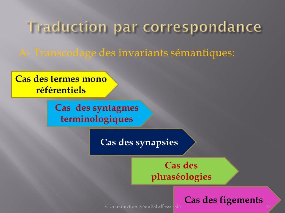 A- Transcodage des invariants sémantiques: Cas des termes mono référentiels Cas des syntagmes terminologiques Cas des synapsies Cas des phraséologies