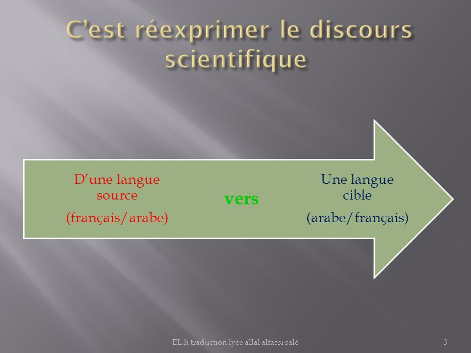 TermeTypeCorrespondant arabe 14EL.h traduction lyée allal alfassi salé