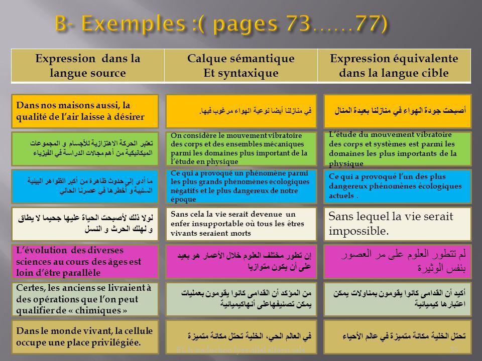 Expression dans la langue source Calque sémantique Et syntaxique Expression équivalente dans la langue cible Dans nos maisons aussi, la qualité de lai