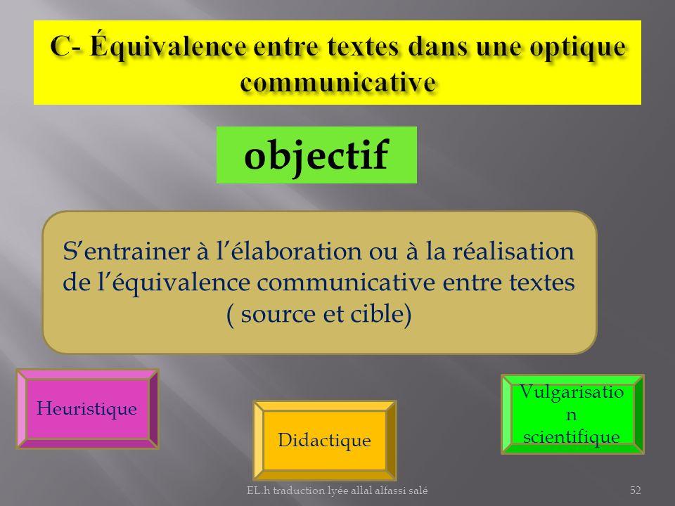 objectif Sentrainer à lélaboration ou à la réalisation de léquivalence communicative entre textes ( source et cible) Heuristique Didactique Vulgarisat
