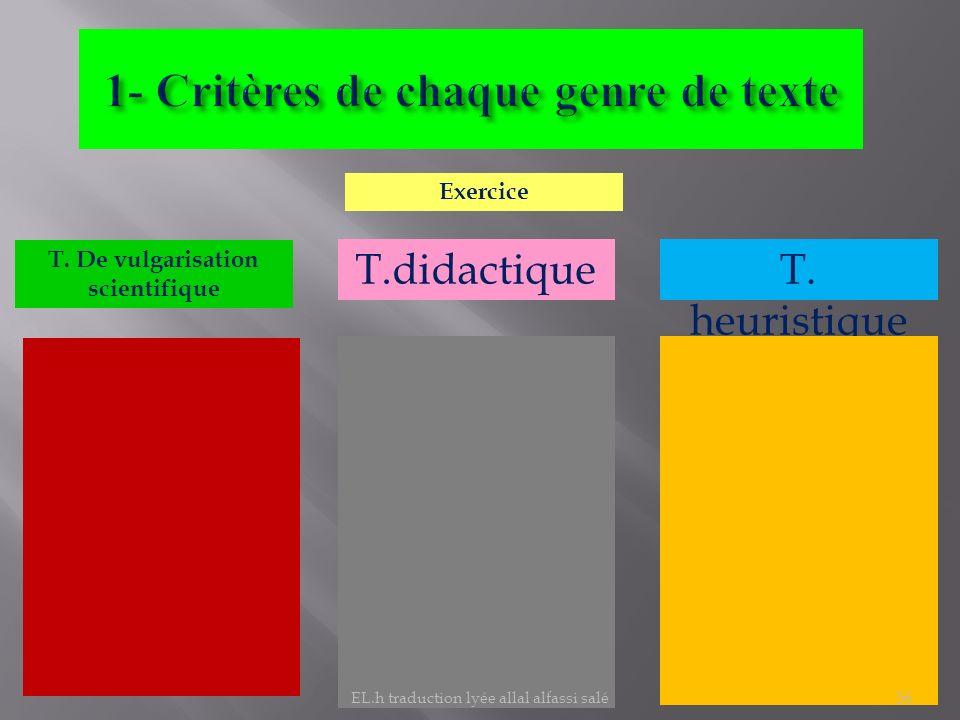 T. heuristique T.didactique T. De vulgarisation scientifique Exercice 56EL.h traduction lyée allal alfassi salé
