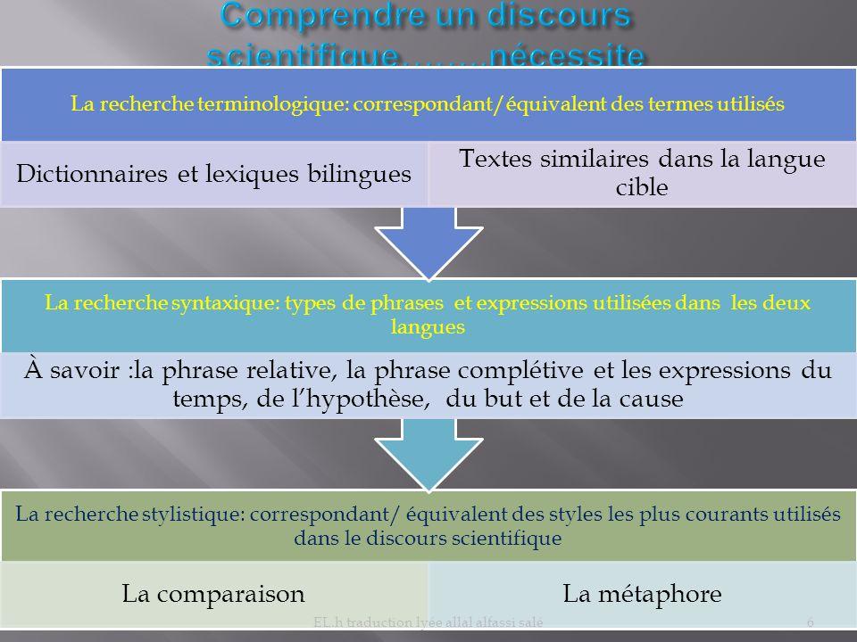 La recherche stylistique: correspondant/ équivalent des styles les plus courants utilisés dans le discours scientifique La comparaisonLa métaphore La