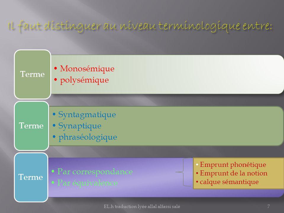 Monosémique polysémique Terme Syntagmatique Synaptique phraséologique Terme Par correspondance Par équivalence Terme Emprunt phonétique Emprunt de la