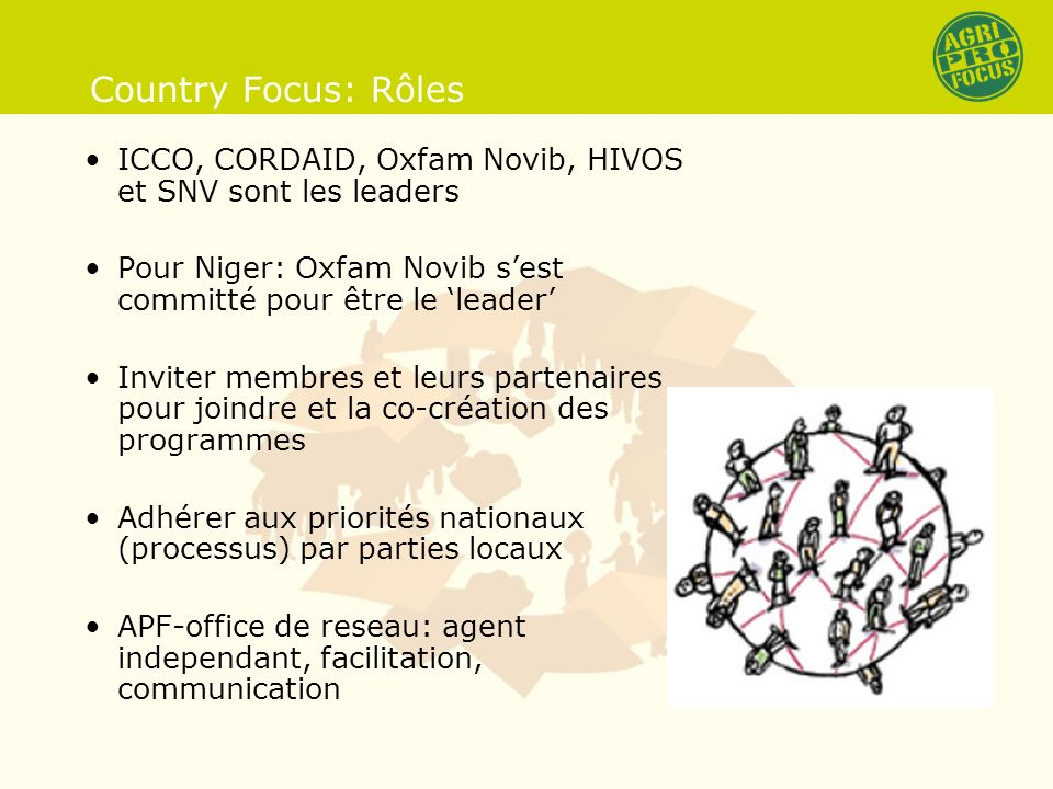 Country Focus: Rôles ICCO, CORDAID, Oxfam Novib, HIVOS et SNV sont les leaders Pour Niger: Oxfam Novib sest committé pour être le leader Inviter membres et leurs partenaires pour joindre et la co-création des programmes Adhérer aux priorités nationaux (processus) par parties locaux APF-office de reseau: agent independant, facilitation, communication