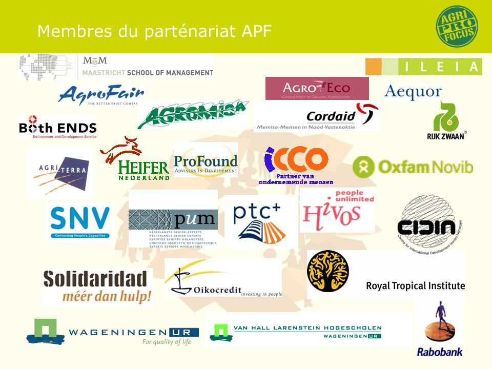 Programme Country Focus Dev de Chains Valeurs WUR & Agriterra Recherche Action Onions ILEIA Farming for Food Autres activités identifié pendant lAtelier !!!.