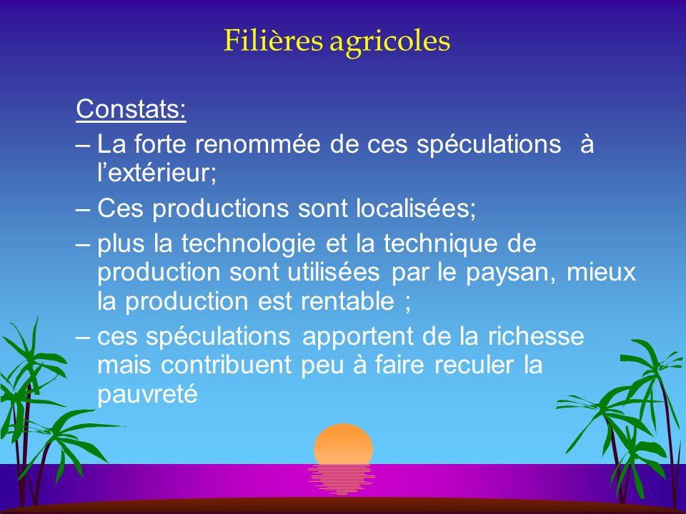 Filières agricoles Constats: –La forte renommée de ces spéculations à lextérieur; –Ces productions sont localisées; –plus la technologie et la techniq
