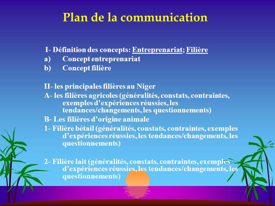 Plan de la communication I- Définition des concepts: Entreprenariat; Filière a)Concept entreprenariat b)Concept filière II- les principales filières a