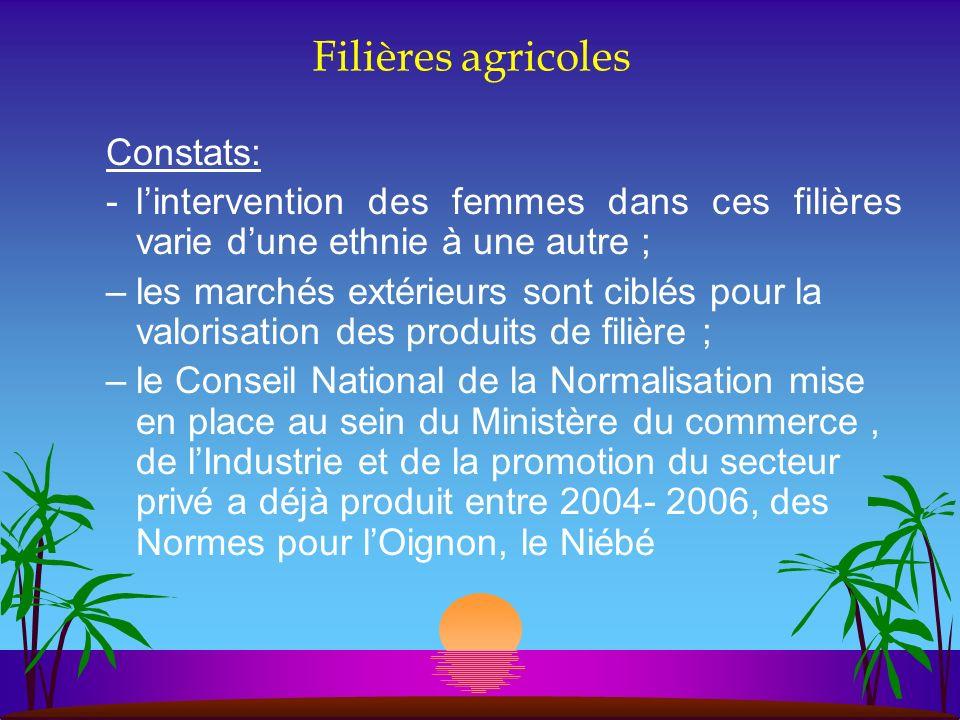 Filières agricoles Constats: -lintervention des femmes dans ces filières varie dune ethnie à une autre ; –les marchés extérieurs sont ciblés pour la v