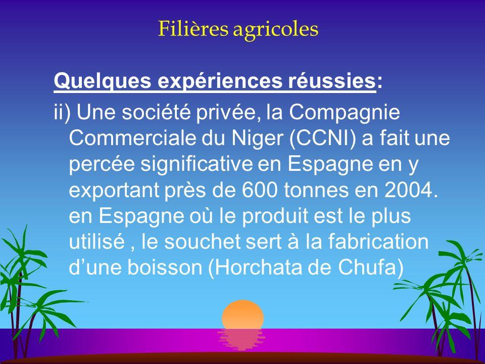 Filières agricoles Quelques expériences réussies: ii) Une société privée, la Compagnie Commerciale du Niger (CCNI) a fait une percée significative en