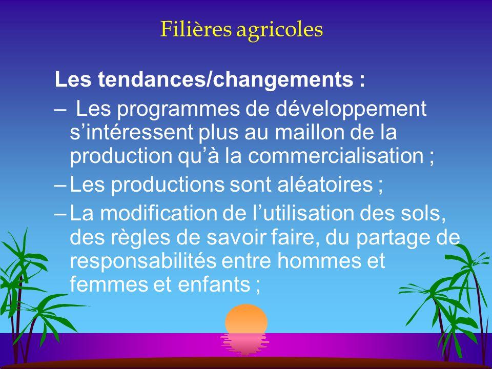 Filières agricoles Les tendances/changements : – Les programmes de développement sintéressent plus au maillon de la production quà la commercialisatio