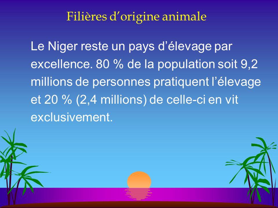Filières dorigine animale Le Niger reste un pays délevage par excellence. 80 % de la population soit 9,2 millions de personnes pratiquent lélevage et