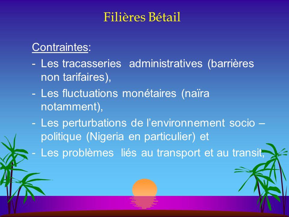 Filières Bétail Contraintes: -Les tracasseries administratives (barrières non tarifaires), -Les fluctuations monétaires (naïra notamment), -Les pertur