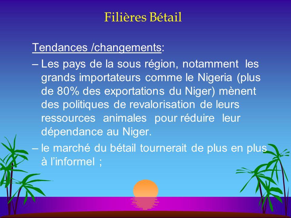 Filières Bétail Tendances /changements: –Les pays de la sous région, notamment les grands importateurs comme le Nigeria (plus de 80% des exportations