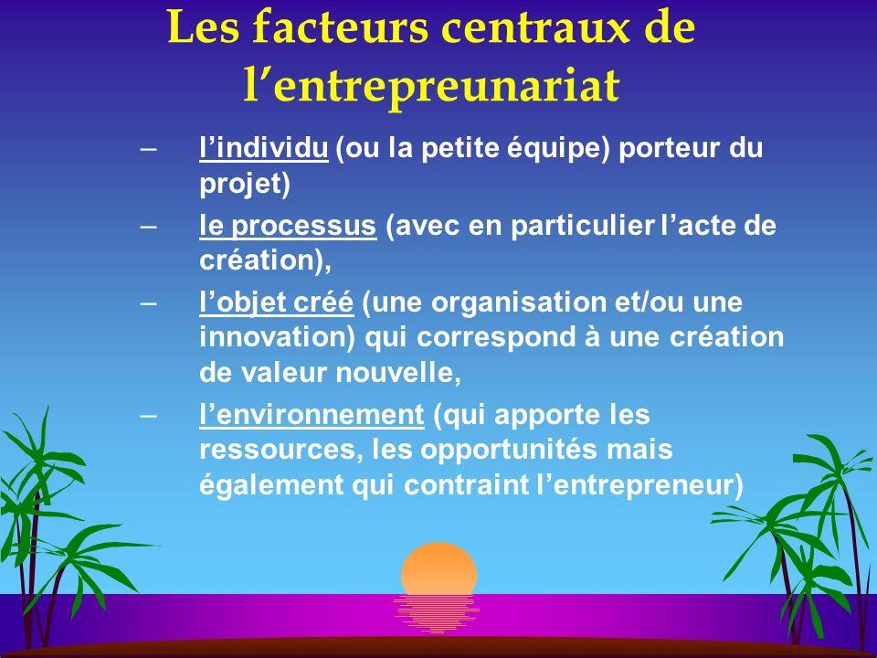 Les facteurs centraux de lentrepreunariat –lindividu (ou la petite équipe) porteur du projet) –le processus (avec en particulier lacte de création), –
