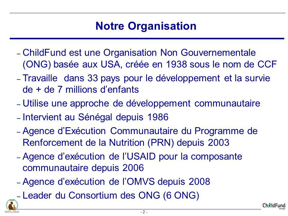 - 2 - – ChildFund est une Organisation Non Gouvernementale (ONG) basée aux USA, créée en 1938 sous le nom de CCF – Travaille dans 33 pays pour le développement et la survie de + de 7 millions denfants – Utilise une approche de développement communautaire – Intervient au Sénégal depuis 1986 – Agence dExécution Communautaire du Programme de Renforcement de la Nutrition (PRN) depuis 2003 – Agence dexécution de lUSAID pour la composante communautaire depuis 2006 – Agence dexécution de lOMVS depuis 2008 – Leader du Consortium des ONG (6 ONG) Notre Organisation