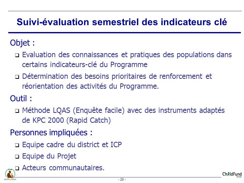 - 20 - Objet : Evaluation des connaissances et pratiques des populations dans certains indicateurs-clé du Programme Détermination des besoins prioritaires de renforcement et réorientation des activités du Programme.