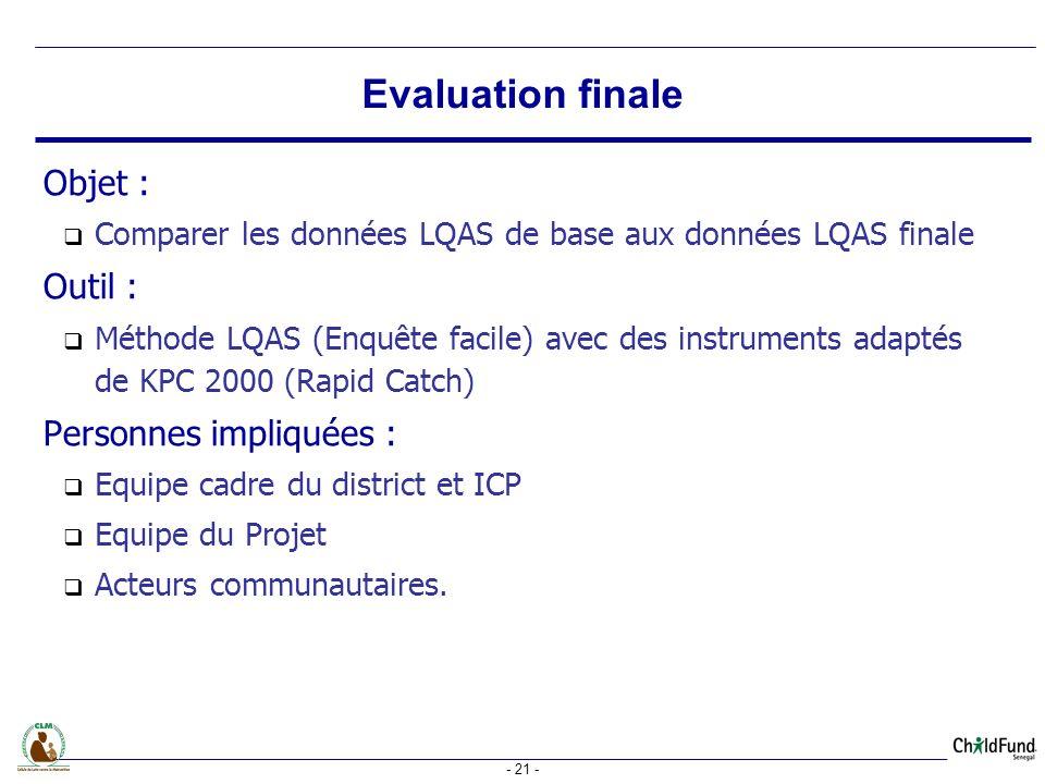 - 21 - Objet : Comparer les données LQAS de base aux données LQAS finale Outil : Méthode LQAS (Enquête facile) avec des instruments adaptés de KPC 2000 (Rapid Catch) Personnes impliquées : Equipe cadre du district et ICP Equipe du Projet Acteurs communautaires.