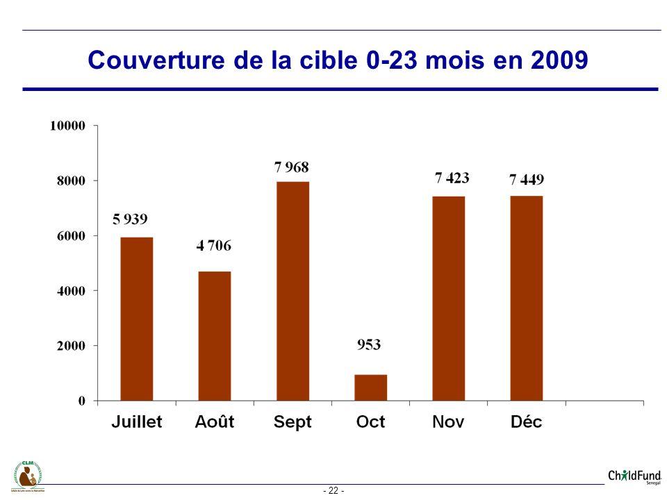 - 22 - Couverture de la cible 0-23 mois en 2009