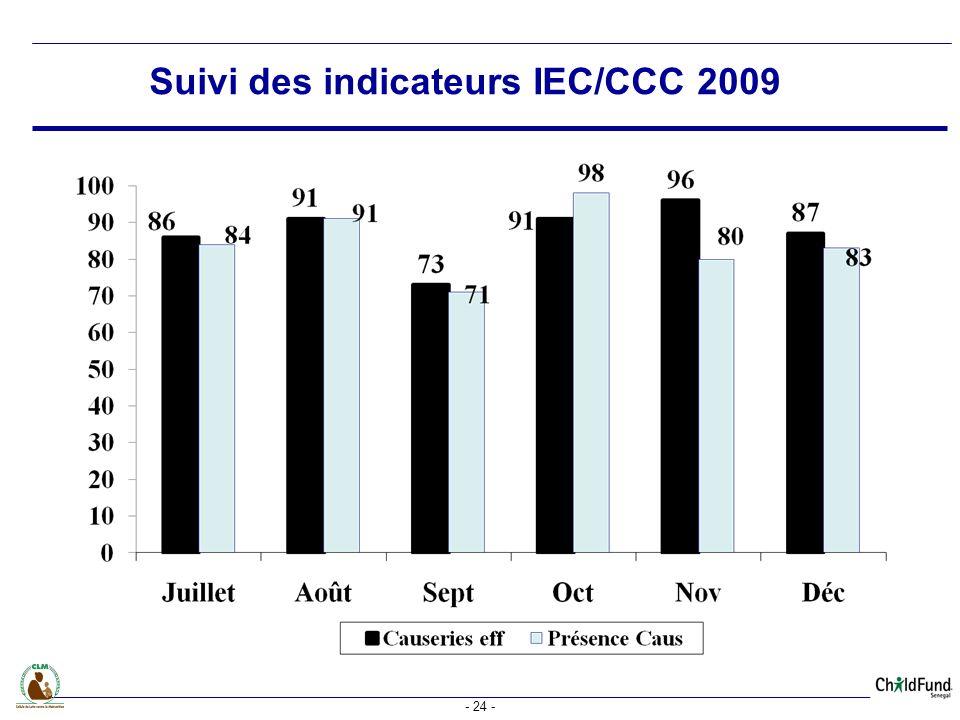 - 24 - Suivi des indicateurs IEC/CCC 2009