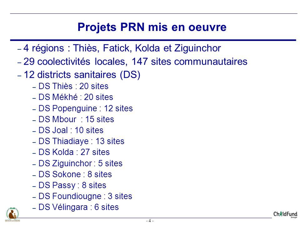 - 4 - – 4 régions : Thiès, Fatick, Kolda et Ziguinchor – 29 coolectivités locales, 147 sites communautaires – 12 districts sanitaires (DS) – DS Thiès : 20 sites – DS Mékhé : 20 sites – DS Popenguine : 12 sites – DS Mbour : 15 sites – DS Joal : 10 sites – DS Thiadiaye : 13 sites – DS Kolda : 27 sites – DS Ziguinchor : 5 sites – DS Sokone : 8 sites – DS Passy : 8 sites – DS Foundiougne : 3 sites – DS Vélingara : 6 sites Projets PRN mis en oeuvre