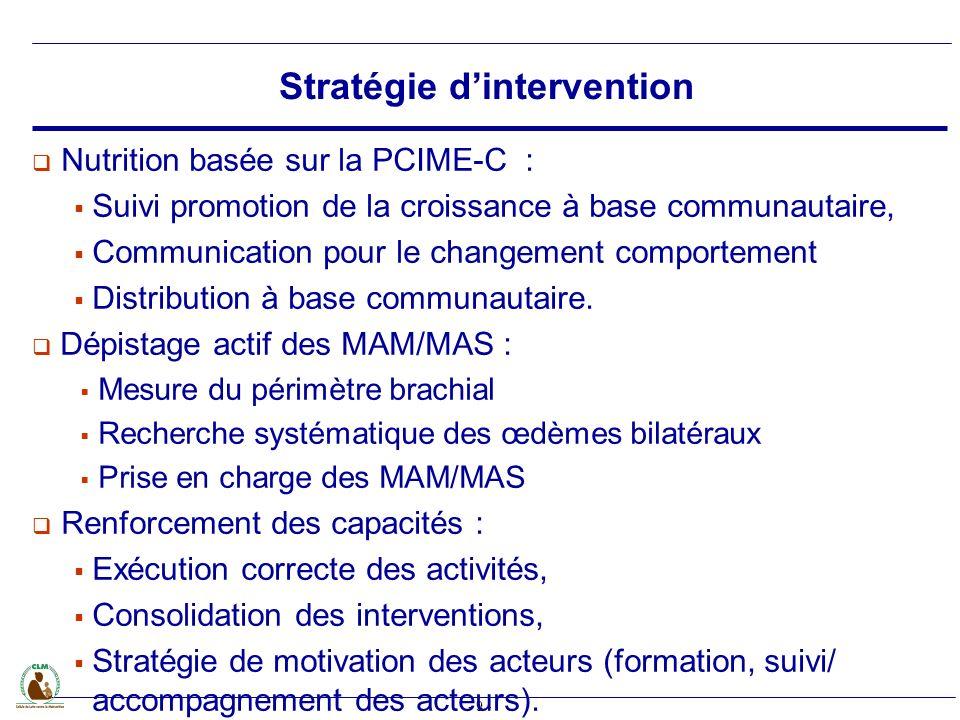 - 9 - Nutrition basée sur la PCIME-C : Suivi promotion de la croissance à base communautaire, Communication pour le changement comportement Distribution à base communautaire.