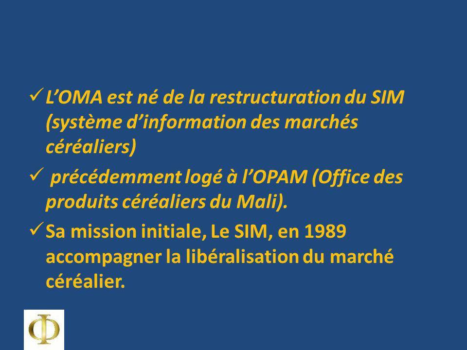 LOMA est né de la restructuration du SIM (système dinformation des marchés céréaliers) précédemment logé à lOPAM (Office des produits céréaliers du Mali).