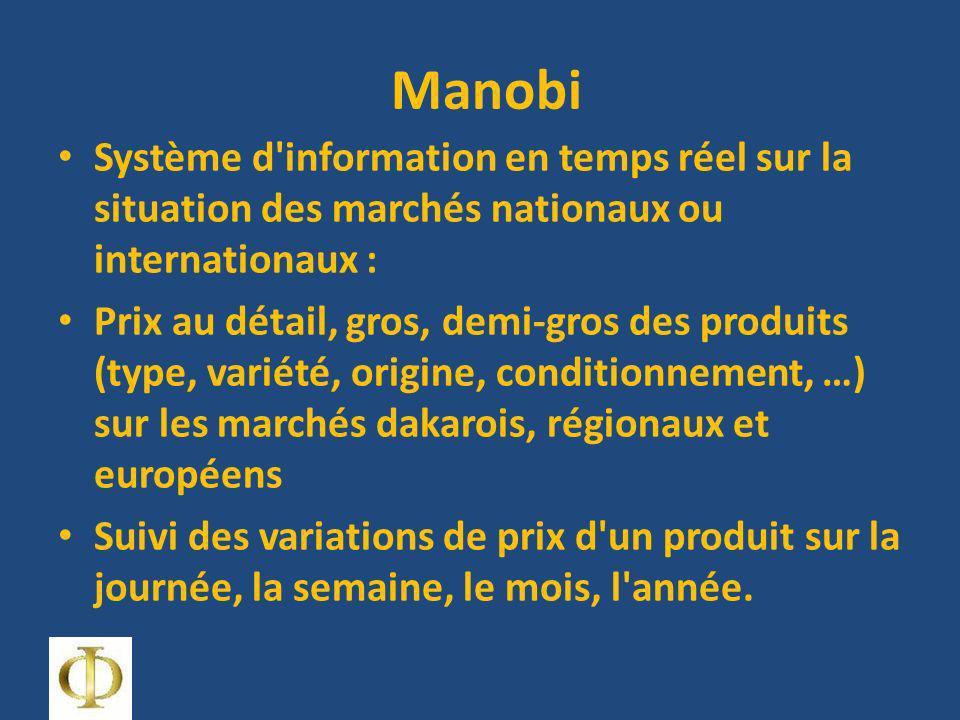 Manobi Système d'information en temps réel sur la situation des marchés nationaux ou internationaux : Prix au détail, gros, demi-gros des produits (ty