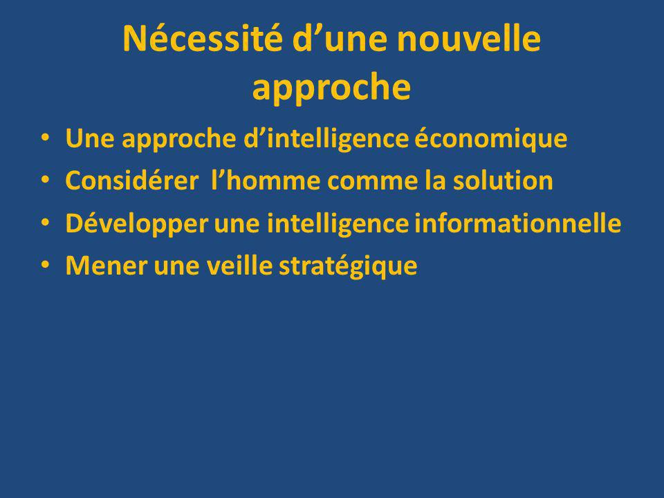 Nécessité dune nouvelle approche Une approche dintelligence économique Considérer lhomme comme la solution Développer une intelligence informationnelle Mener une veille stratégique
