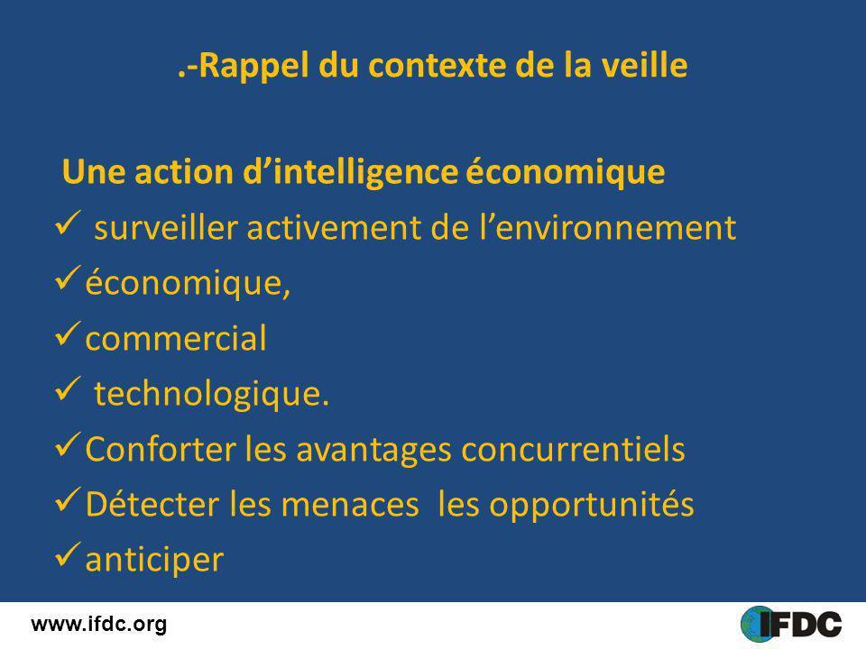 .-Rappel du contexte de la veille Une action dintelligence économique surveiller activement de lenvironnement économique, commercial technologique.