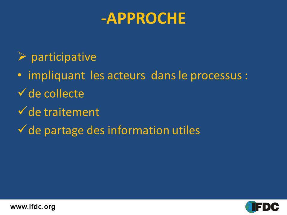 -APPROCHE participative impliquant les acteurs dans le processus : de collecte de traitement de partage des information utiles www.ifdc.org