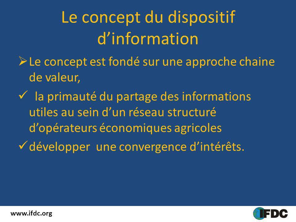Le concept du dispositif dinformation Le concept est fondé sur une approche chaine de valeur, la primauté du partage des informations utiles au sein dun réseau structuré dopérateurs économiques agricoles développer une convergence dintérêts.
