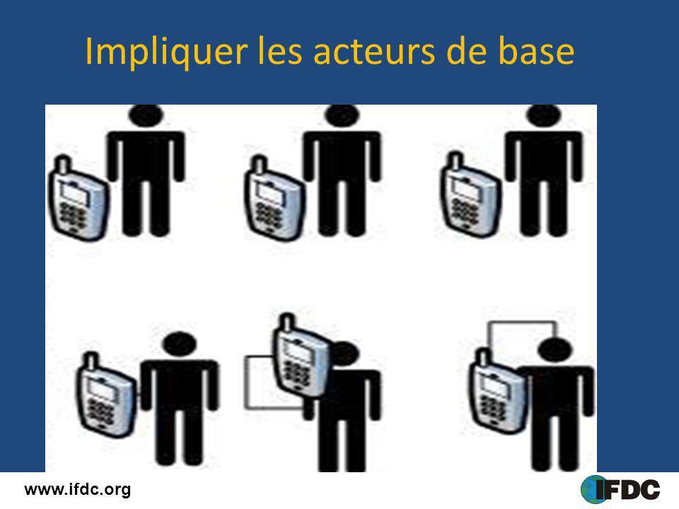 Impliquer les acteurs de base www.ifdc.org