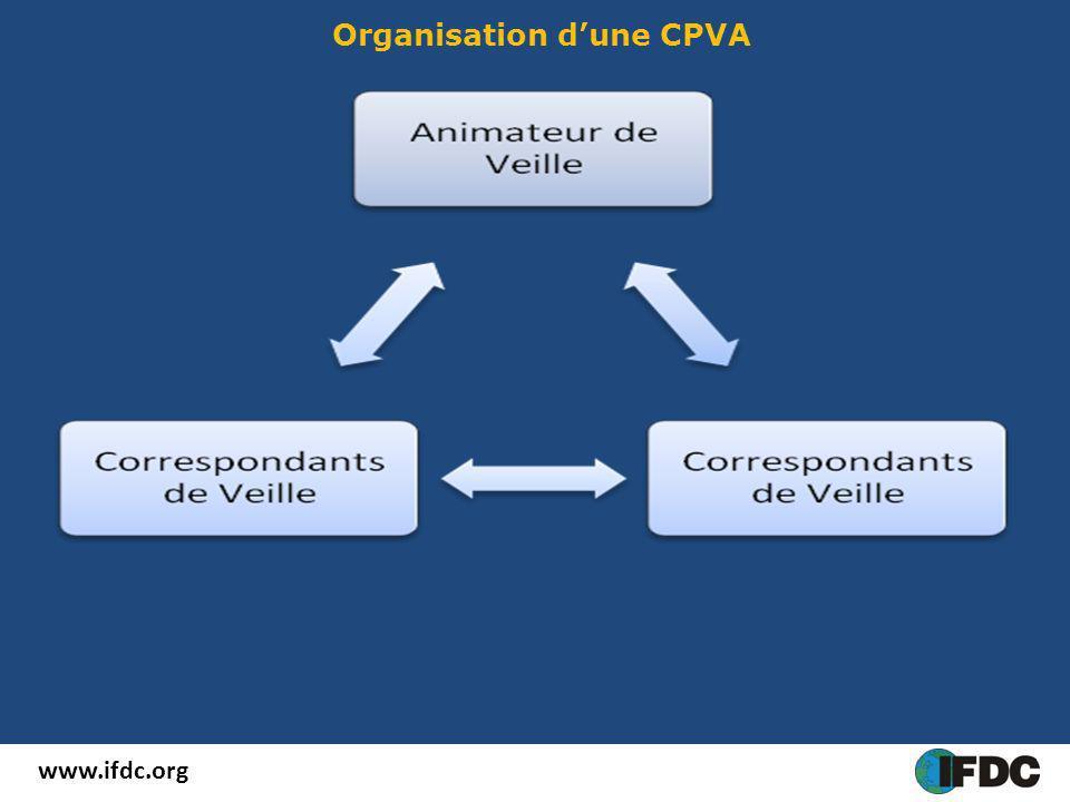 Organisation dune CPVA www.ifdc.org
