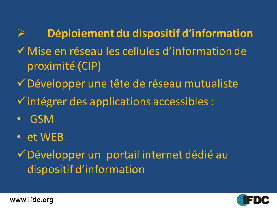 Déploiement du dispositif dinformation Mise en réseau les cellules dinformation de proximité (CIP) Développer une tête de réseau mutualiste intégrer d