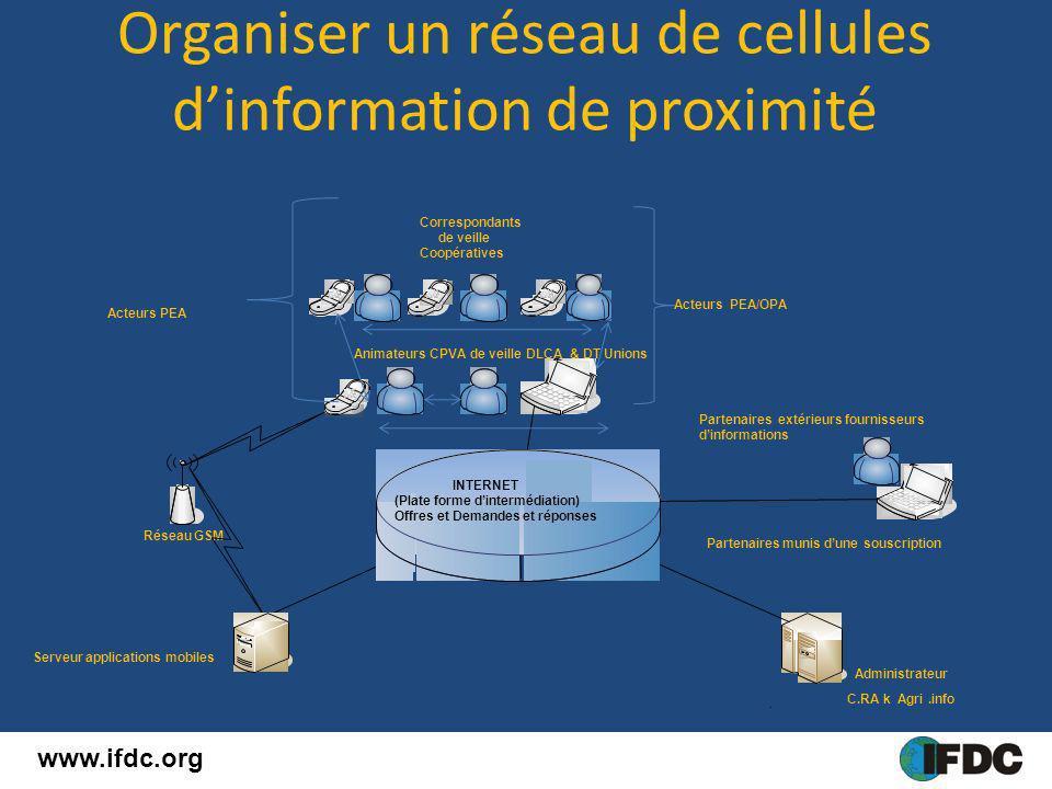 Organiser un réseau de cellules dinformation de proximité www.ifdc.org