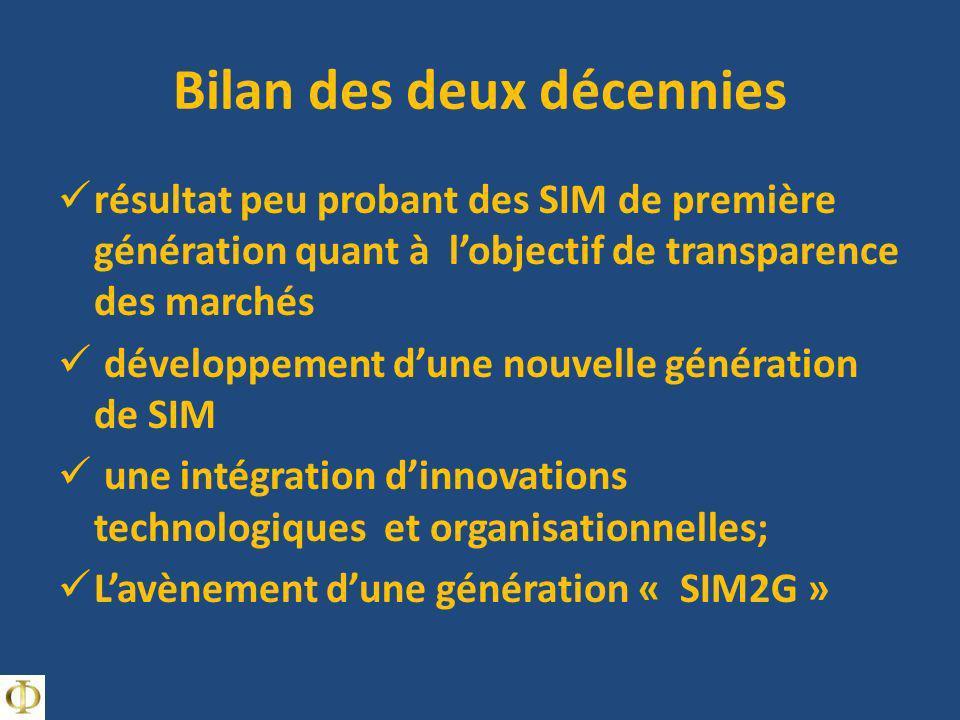 Bilan des deux décennies résultat peu probant des SIM de première génération quant à lobjectif de transparence des marchés développement dune nouvelle génération de SIM une intégration dinnovations technologiques et organisationnelles; Lavènement dune génération « SIM2G »