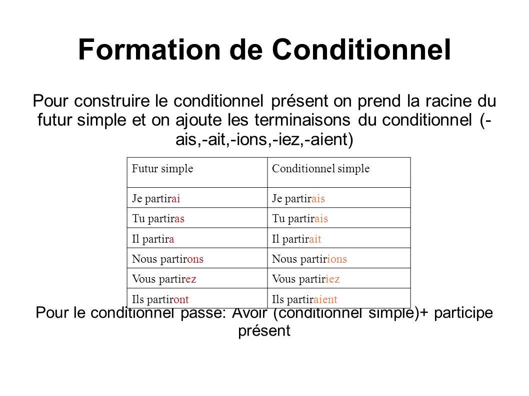 Utilisation du conditionnel On use le conditionnel pour exprimer: PolitessePourriez-vous me dire où est la gare.